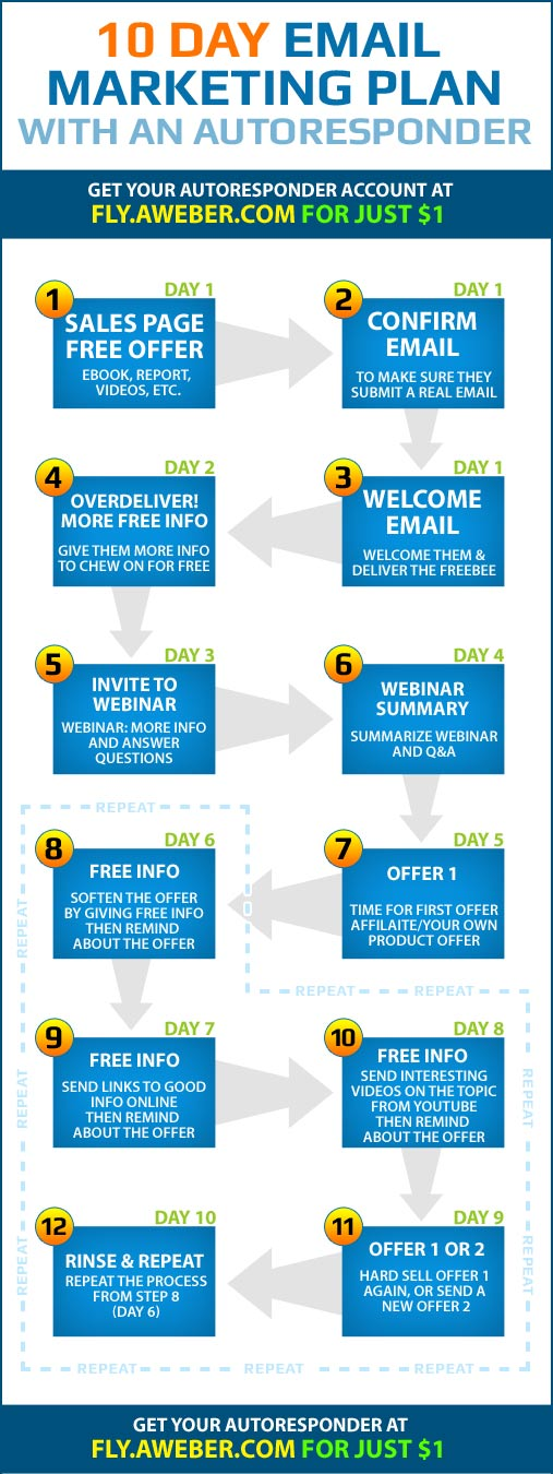 email-marketing-infographic